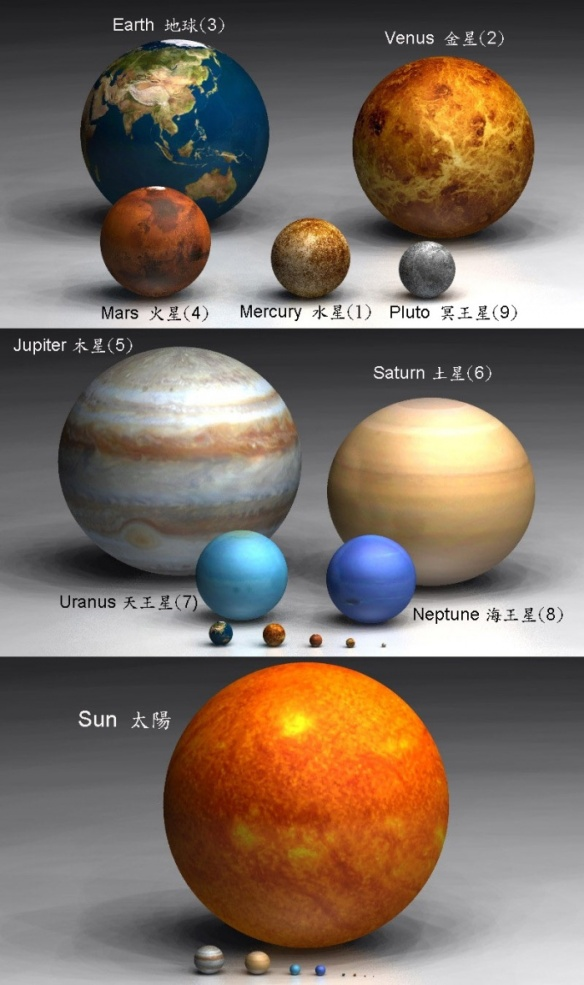 planet-comparison